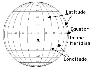 israel longitude and latitude lines through concept application