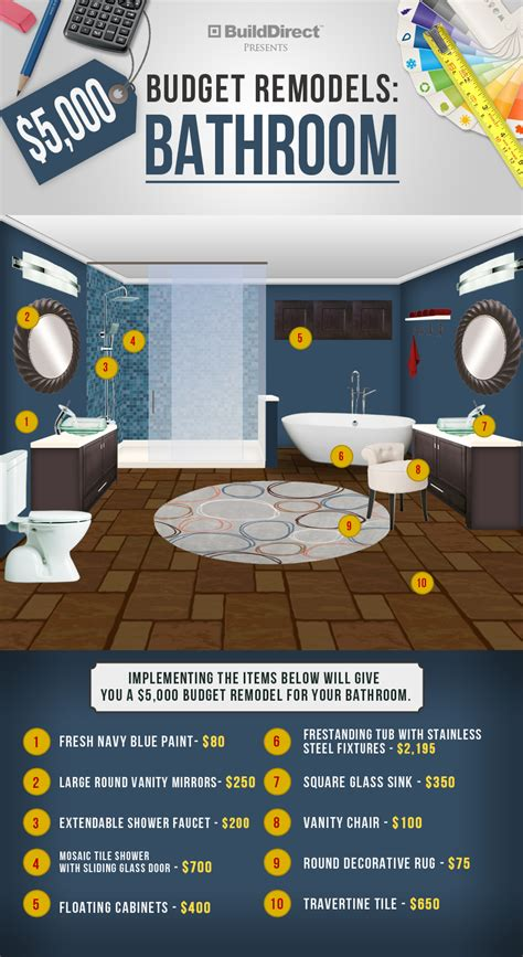 5000 bathroom remodel bathroom remodel 5000
