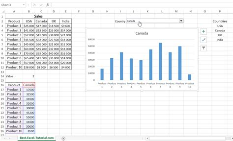 tutorial excel graph best excel tutorial chart with combo box