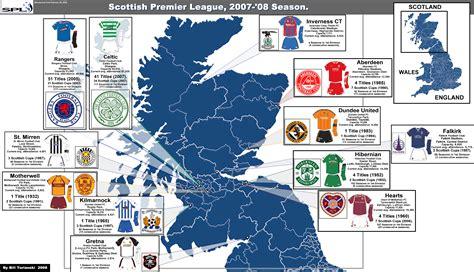 Scottish Premiership Table by Scottish Premier League