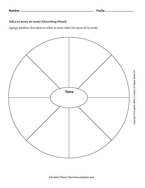 Organizadores gráficos - Wheel