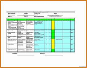 Construction Risk Assessment Template by Application Risk Assessment Template Virtren