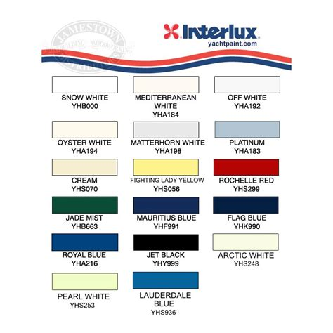 boat bottom paint application interlux primer interlux paint and bottom paint paint