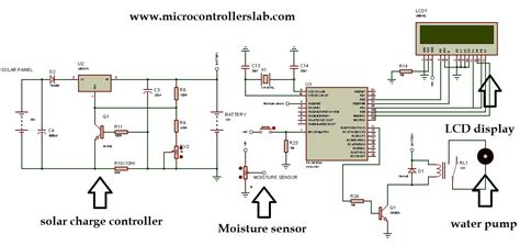 power auto solar power auto irrigation system using microcontroller