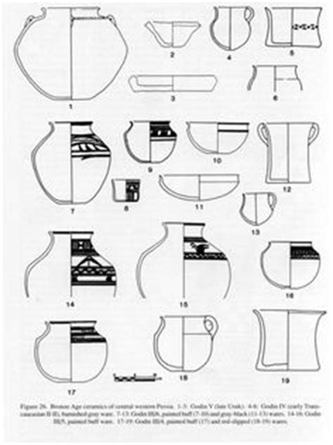 vase shape names to draw vase forms vase