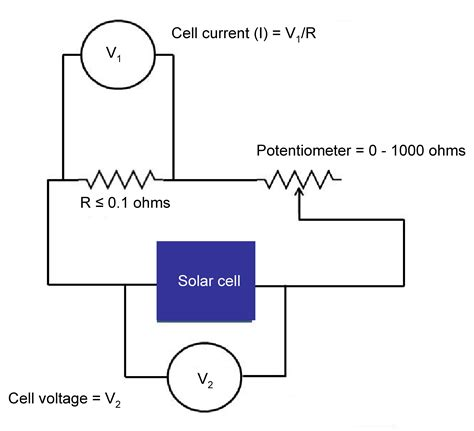 solar cell connection diagram dolgular