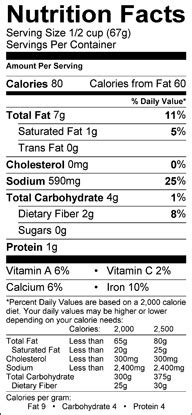 Olive Garden Calories Fast Food Nutrition Facts Olives Nutrition Selection Storage Fruits Veggies More Matters Health Benefits Of