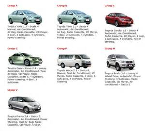 Car Rental Fiji Avis Fiji Car Rental Fijian Islands Vehicle Hire Fiji