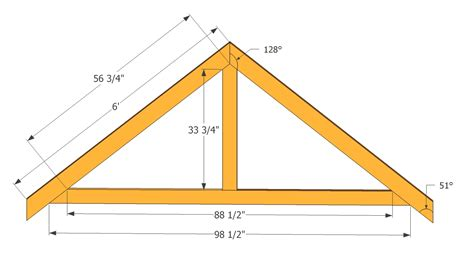Unique Shed Roof Plans 10 Shed Roof Truss Design Smalltowndjs