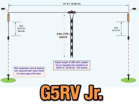 half size g5rv
