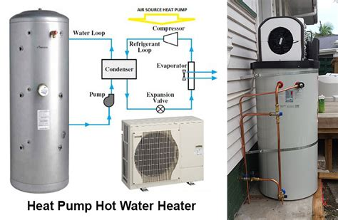 Heat Water Heater what is a water heater water cylinders ltd new zealand