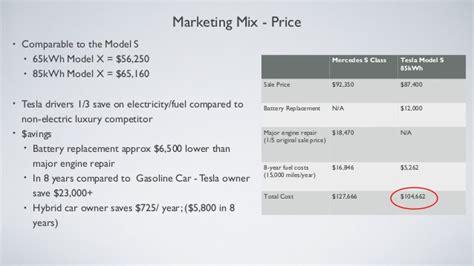 tesla marketing plan slideshare tesla marketing strategy