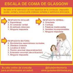 escala de glasgow 2016 escala de coma de glasgow gu 205 a de enfermer 205 a