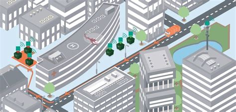 urban growth and waste management optimization towards ultrasonic sensors moba mobile automation ag smart