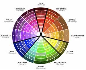 light color wheel 149 million colors intelligent lighting design wedding