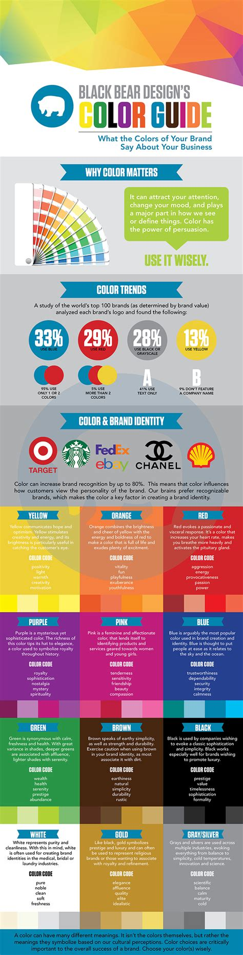 Meaning Of Color the meaning of color in graphic design color meanings