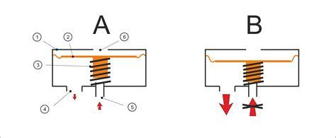 Crankcase Separator Small Top Quality 1 bmw crankcase ventilation