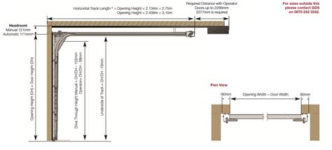 Garage Door Systems by Technical Specifications Garage Door Systems