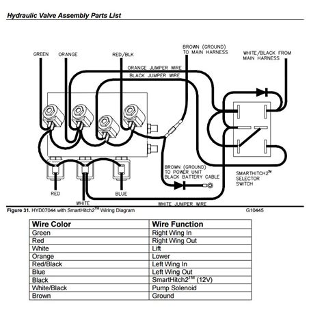 7 pin wire harness kit wiring diagram