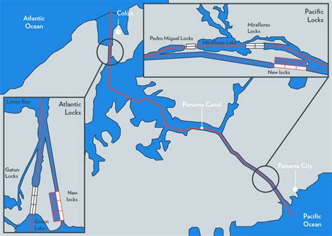 panama canal diagram the panama canal expansion wsp pb