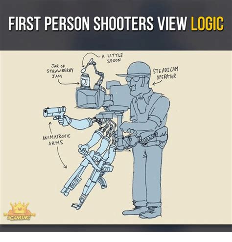 The View Meme - first person shooters view logic a little spoon jar of