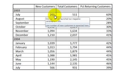 Pivot Table Tutorial 2013 by Pivot Table 2013 Pivot Table Tutorial Excel 2013 For