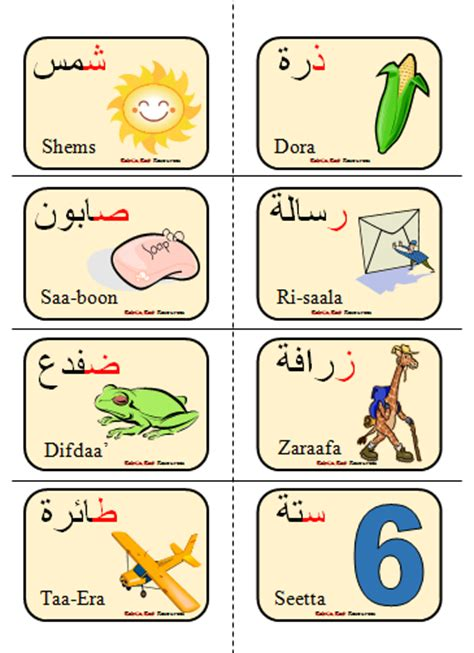 arabic alphabet with pictures flashcards printable arabic alphabet flashcards arabic playground