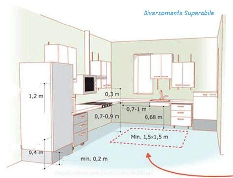 dimensioni cucina mobili lavelli misure minime cucina