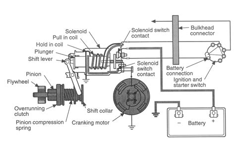 starter motor wiring diagram 1 with for a wiring diagram