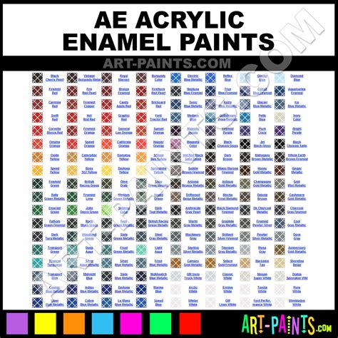 enamel paint for autos autos post