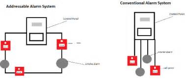 wiring diagram addressable smoke detector circuit alexiustoday
