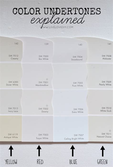 shades of white paint livelovediy how to choose a paint color 10 tips to help