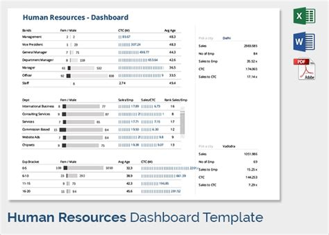 free human resources forms and templates 9 sle hr dashboards sle templates