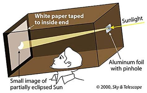 home made solar eclipse box how to safely see a partial solar eclipse sky telescope