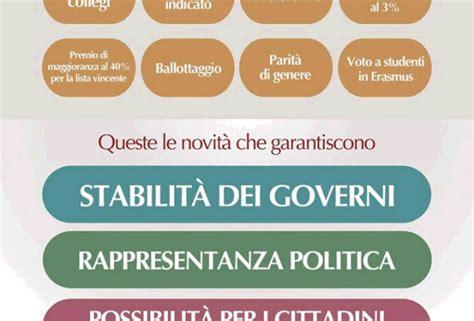 ufficio delle opposizioni italicum opposizioni all aventino maggioranza con i