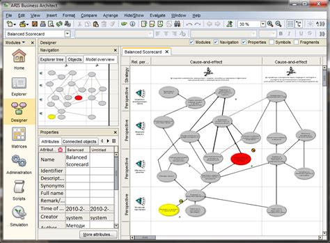 pattern modeling analysis tool crossvale softwareag architect designer
