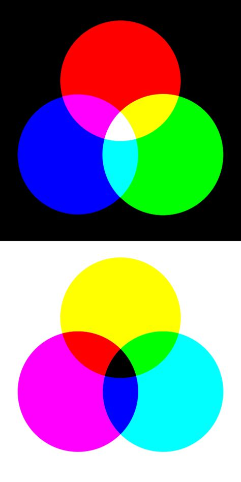 100 subtractive color mixing paint color vision topic 2 history of color vision about the