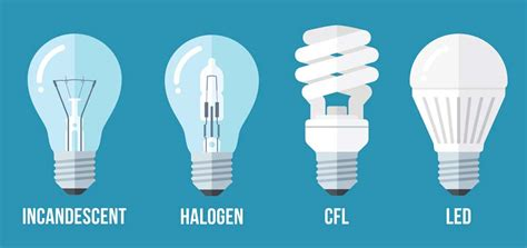 led light bulb savings calculator cfl light bulb savings calculator decoratingspecial com