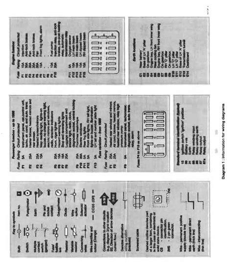 engine loom wiring diagram saxperience citroen saxo