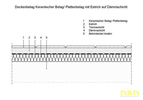 Gussasphaltestrich Preis M2 by Decken Bodenbelag Innen Keramischer Belag Aktuelle