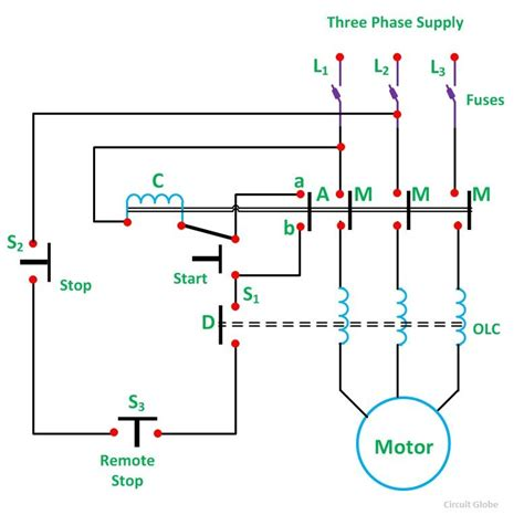 dol wiring diagram free wiring diagrams schematics