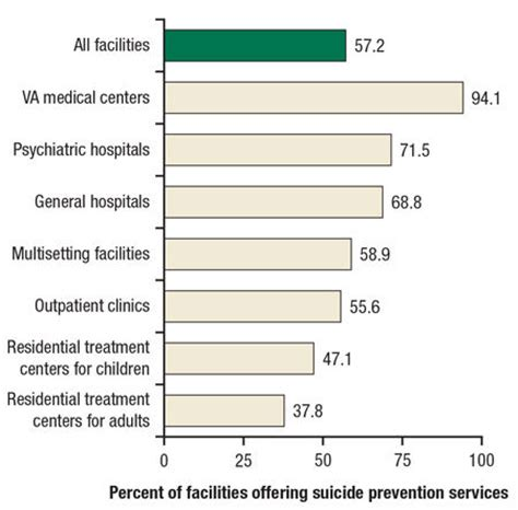 the n mhss report data spotlight: more than half of mental