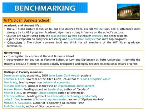 Joint Engineering Mba Programs by The Mandate For Change At Mba