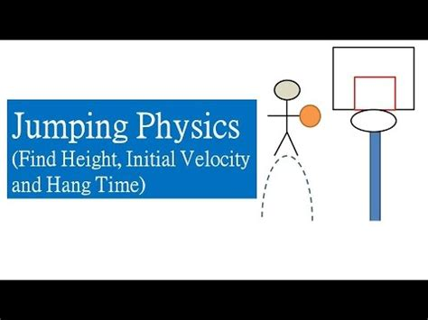 picture hanging height formula vertical jump physics finding height initial velocity