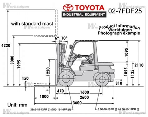 toyota 25 forklift specifications toyota 02 7fdf25 toyota machinery specifications