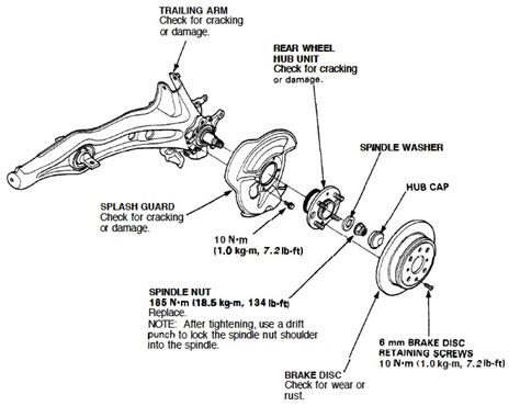 Civic Suspension Diagram