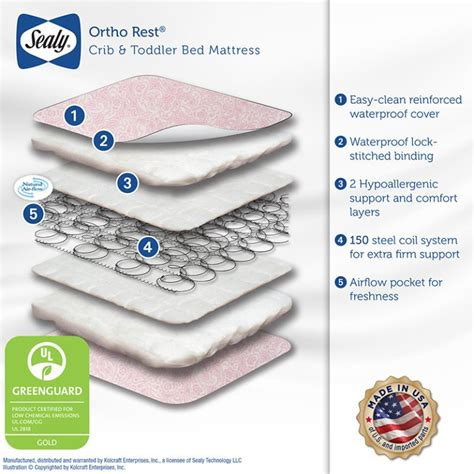 sealy baby soft ultra crib mattress 150 coil check now