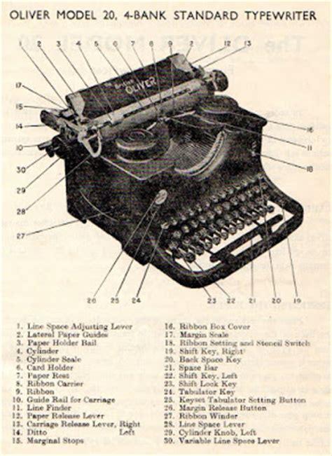 typewriter parts diagram davis typewriter works