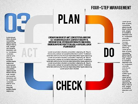 pdca cycle for powerpoint presentations, download now
