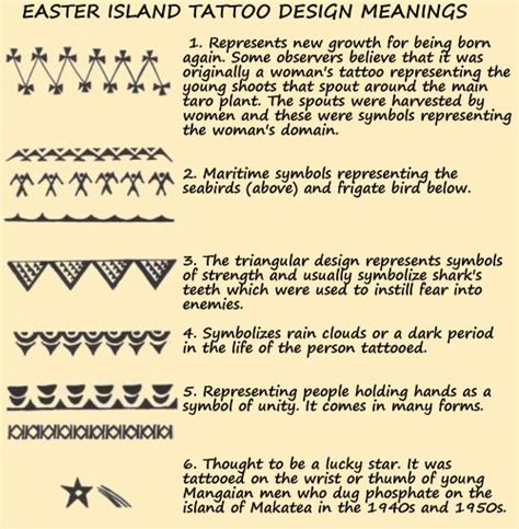 tattoo history and meaning tattoo history easter island rapa nui tattoo images